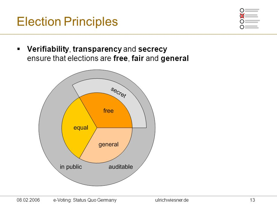 08.02.2006 e-Voting: Status Quo Germanyulrichwiesner.de 13 Election Principles  Verifiability, transparency and secrecy ensure that elections are free, fair and general
