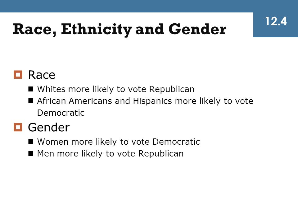 12.4 Race, Ethnicity and Gender  Race Whites more likely to vote Republican African Americans and Hispanics more likely to vote Democratic  Gender W