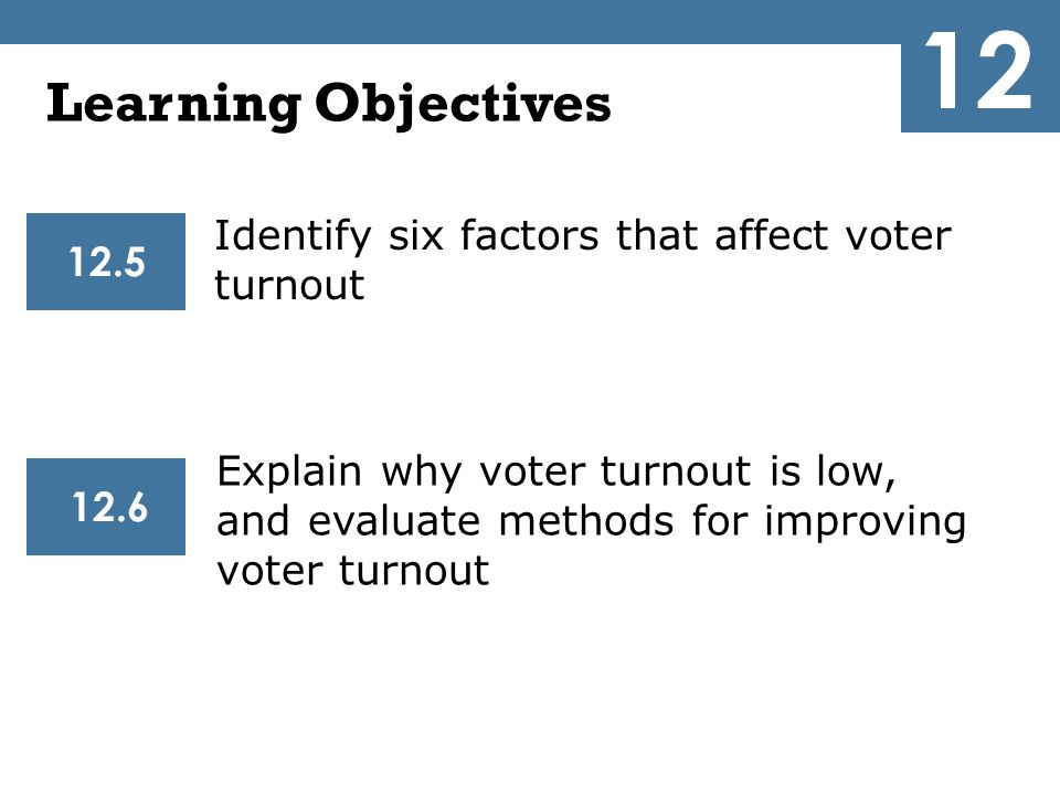 12 Explain why voter turnout is low, and evaluate methods for improving voter turnout 12.5 Identify six factors that affect voter turnout Learning Obj