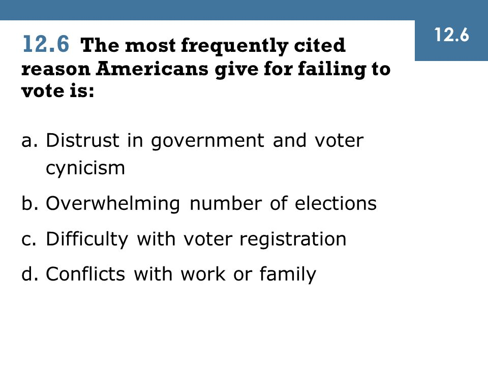 12.6 The most frequently cited reason Americans give for failing to vote is: 12.6 a.Distrust in government and voter cynicism b.Overwhelming number of