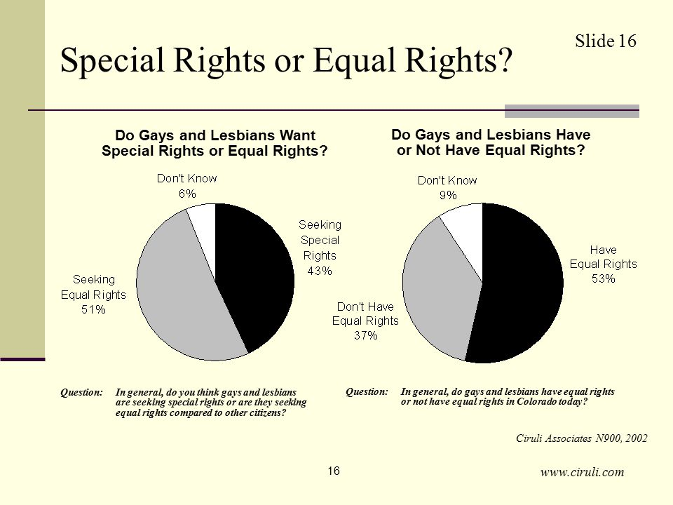 www.ciruli.com 16 Special Rights or Equal Rights.
