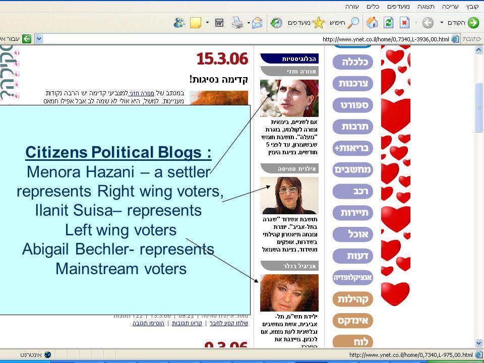 Citizens Political Blogs : Menora Hazani – a settler represents Right wing voters, Ilanit Suisa– represents Left wing voters Abigail Bechler- represen