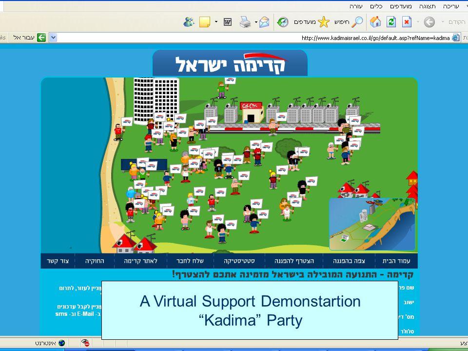 A Virtual Support Demonstartion Kadima Party