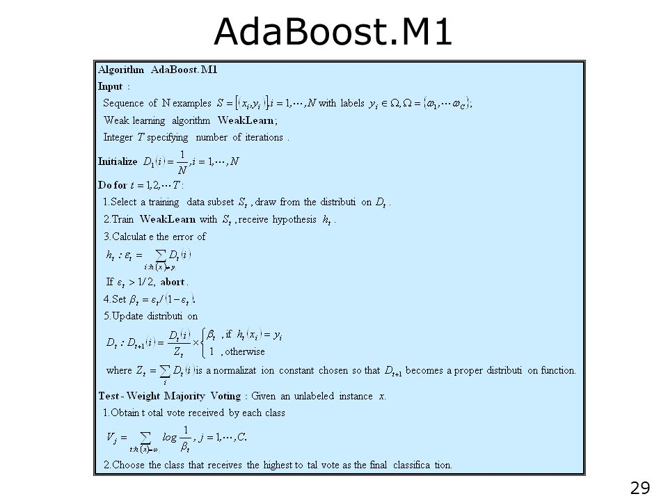AdaBoost.M1 AdaBoost algorithm is sequential; classifier (CK-1) is created before classifier CK 30