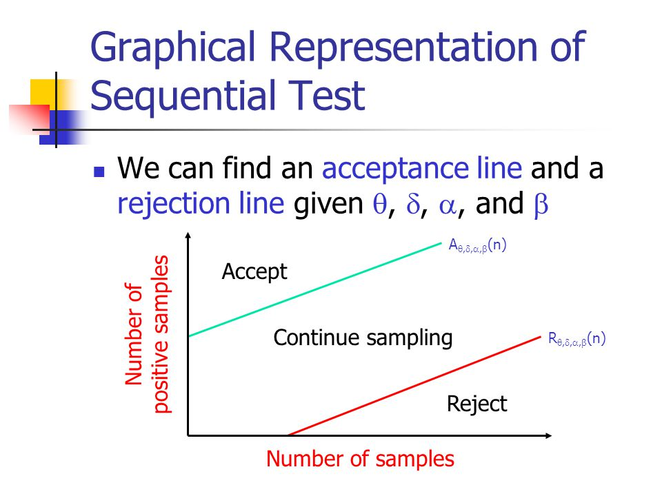 Graphical Representation of Sequential Test We can find an acceptance line and a rejection line given , , , and  Reject Accept Continue sampling N