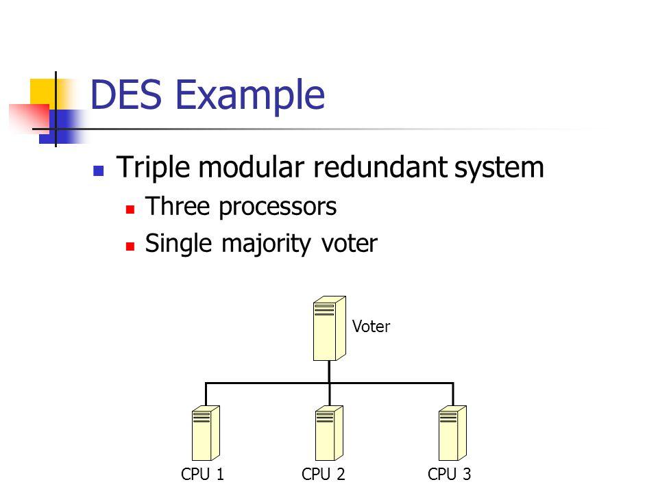 DES Example CPU 1CPU 2CPU 3 Voter 3 CPUs up voter up