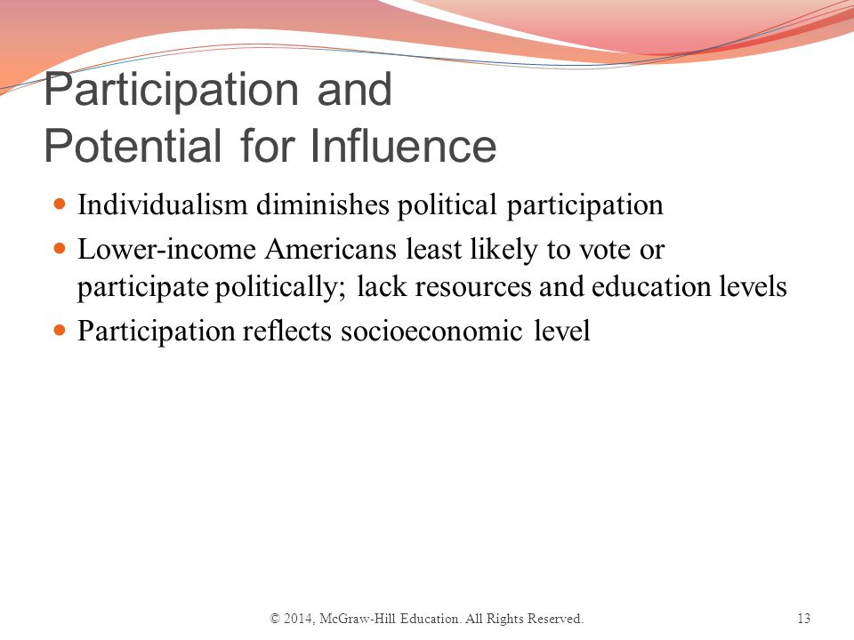 Participation and Potential for Influence Individualism diminishes political participation Lower-income Americans least likely to vote or participate politically; lack resources and education levels Participation reflects socioeconomic level © 2014, McGraw-Hill Education.
