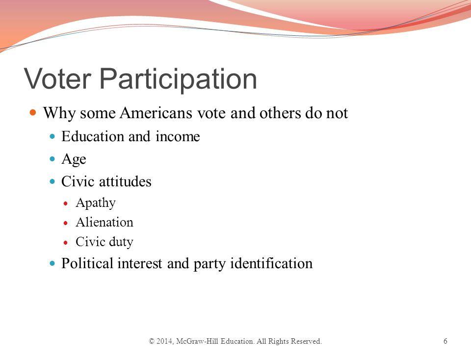 Voter Participation Why some Americans vote and others do not Education and income Age Civic attitudes Apathy Alienation Civic duty Political interest and party identification © 2014, McGraw-Hill Education.