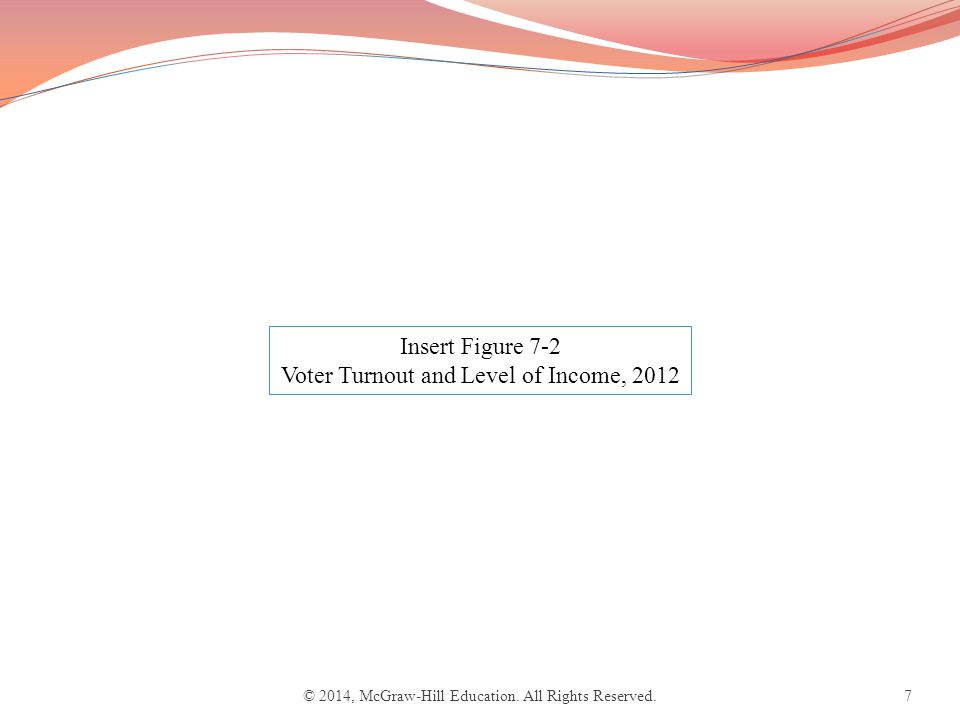 7 Insert Figure 7-2 Voter Turnout and Level of Income, 2012