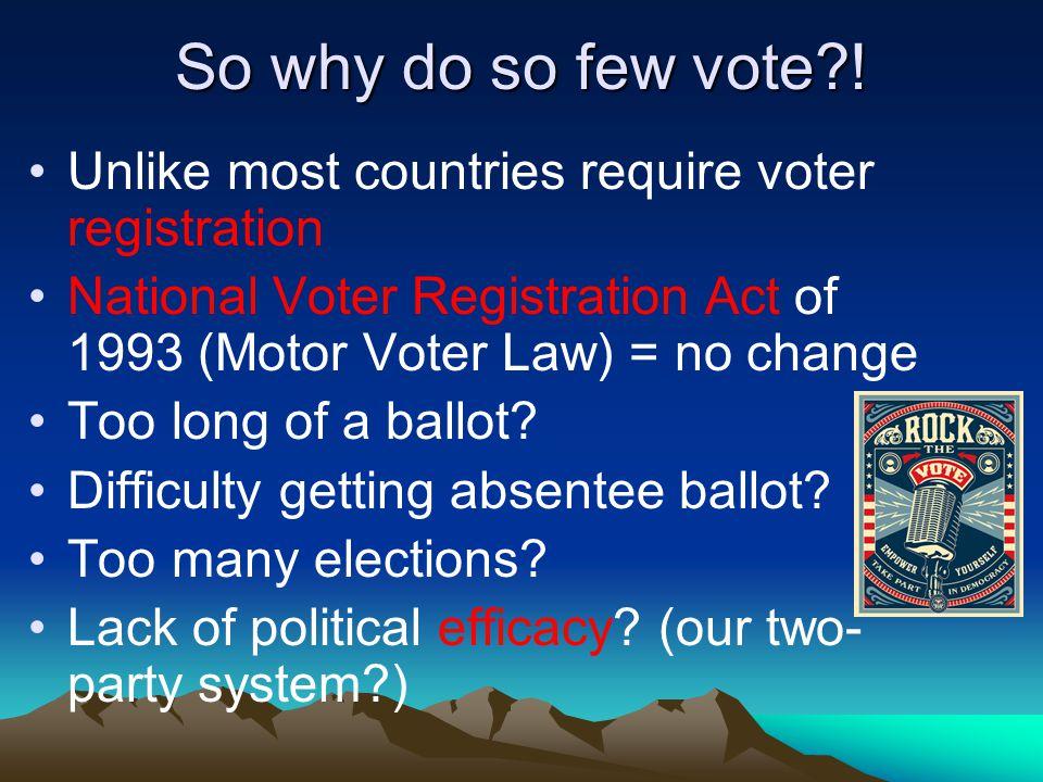 So why do so few vote .