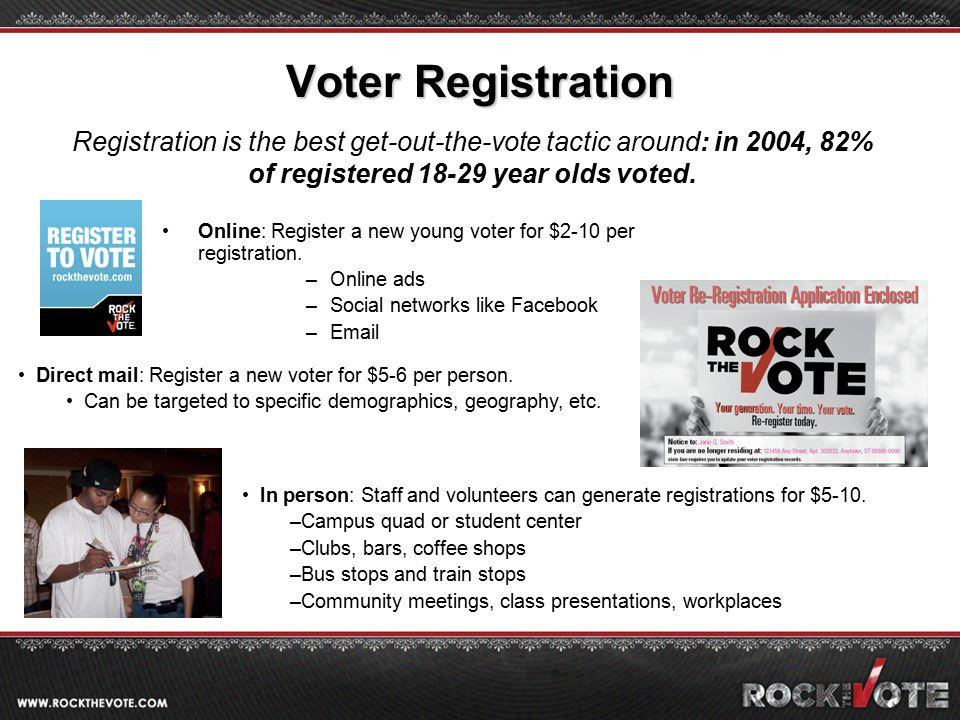 Voter Registration Online: Register a new young voter for $2-10 per registration.