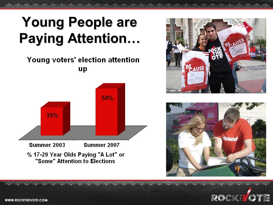 Young People are Paying Attention…