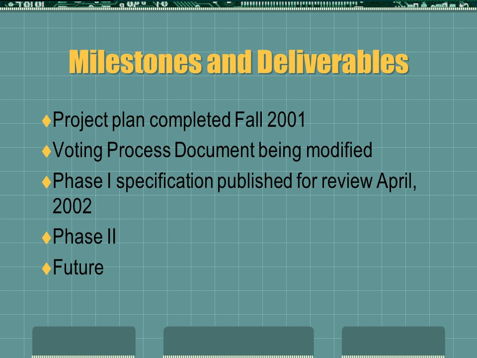 Milestones and Deliverables  Project plan completed Fall 2001  Voting Process Document being modified  Phase I specification published for review April, 2002  Phase II  Future