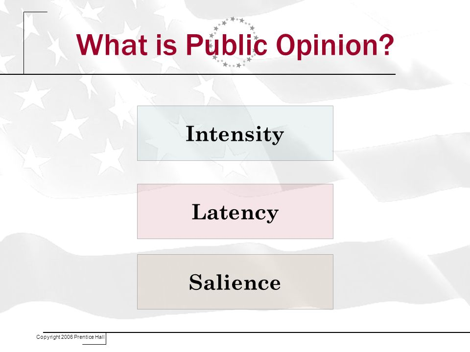 Copyright 2006 Prentice Hall What is Public Opinion? Intensity Latency Salience