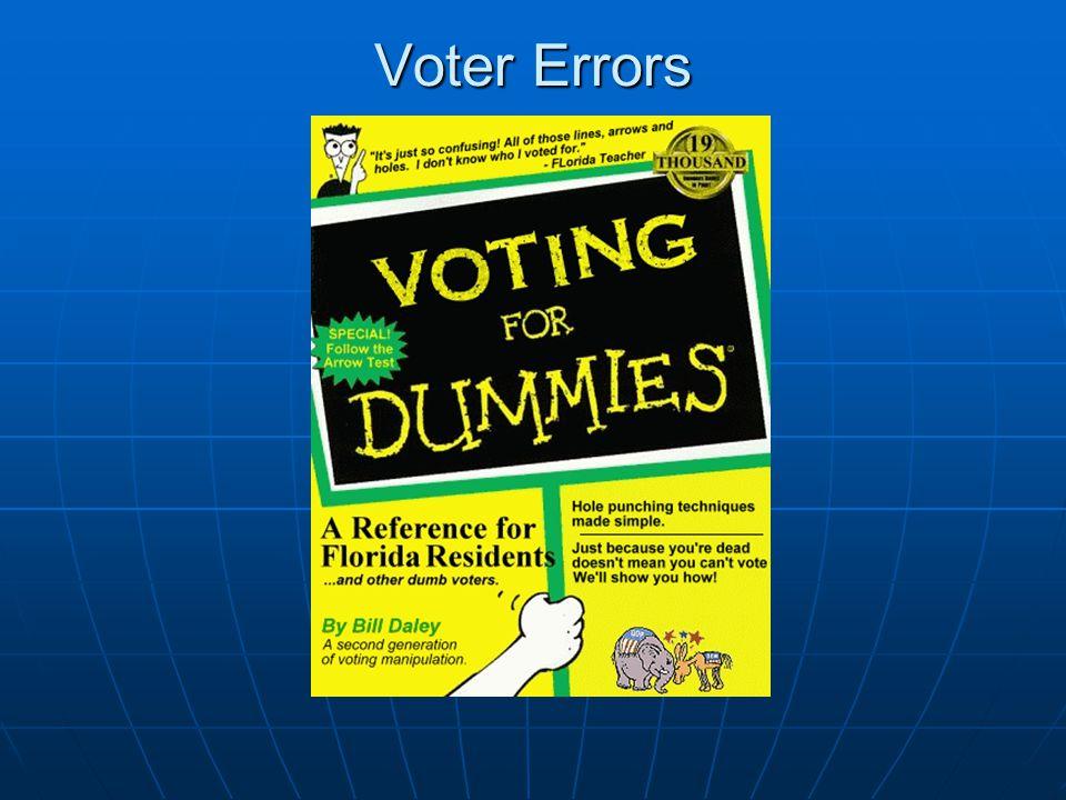 Voter Errors
