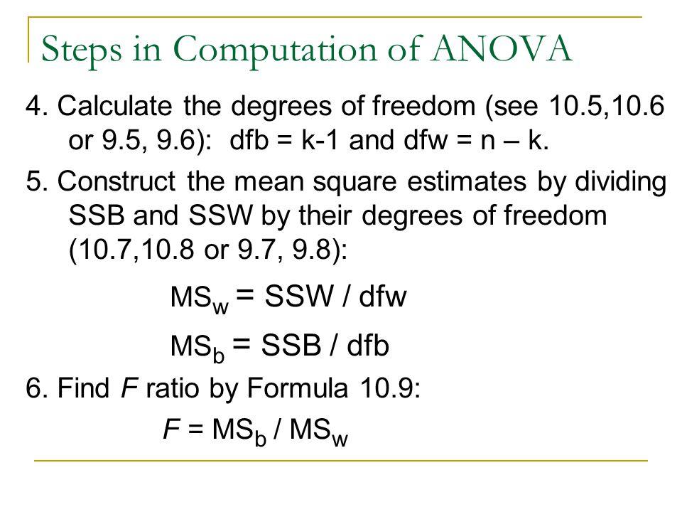 Steps in Computation of ANOVA 4.