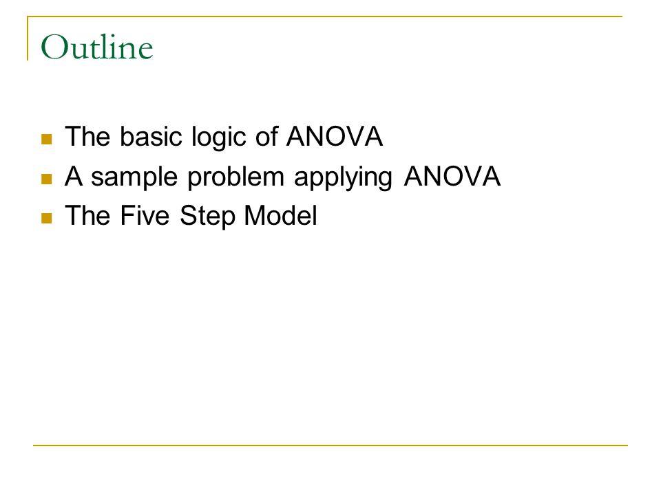 Outline The basic logic of ANOVA A sample problem applying ANOVA The Five Step Model