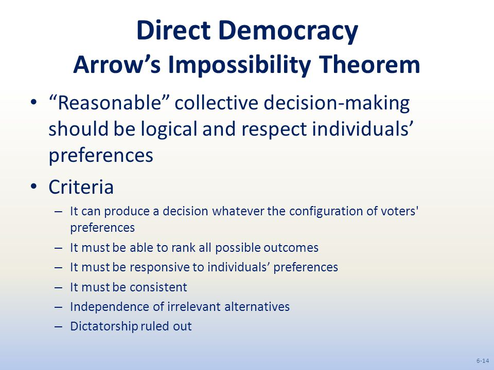 Direct Democracy Arrow's Impossibility Theorem Reasonable collective decision-making should be logical and respect individuals' preferences Criteria – It can produce a decision whatever the configuration of voters preferences – It must be able to rank all possible outcomes – It must be responsive to individuals' preferences – It must be consistent – Independence of irrelevant alternatives – Dictatorship ruled out 6-14