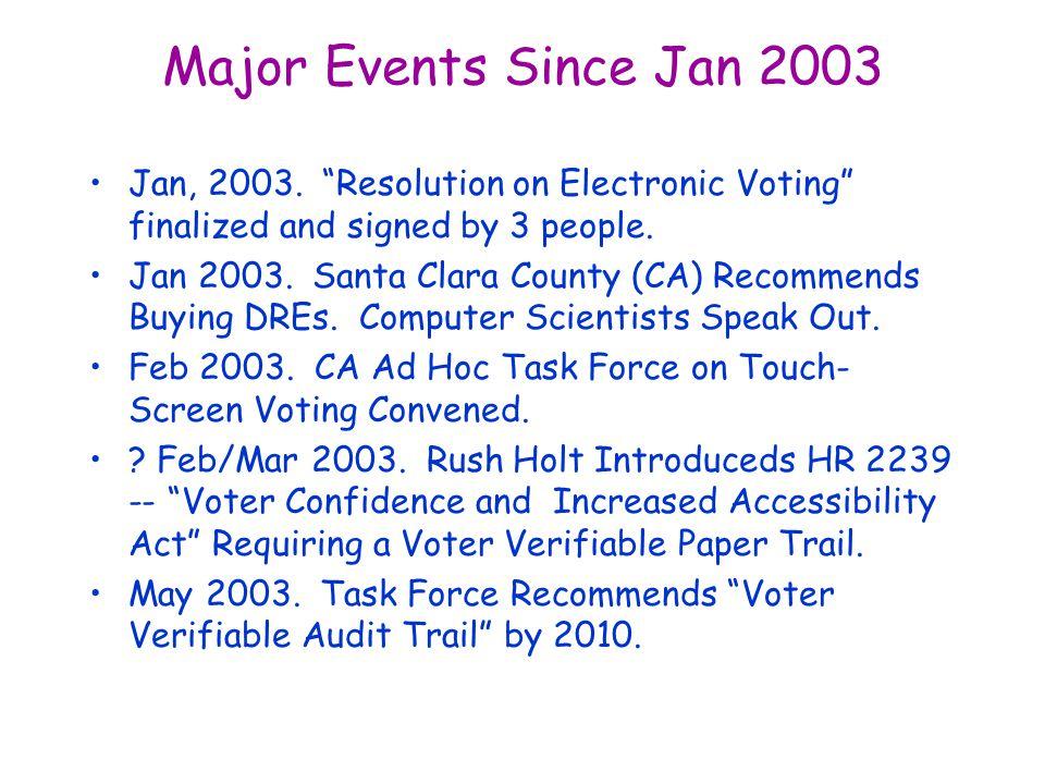 Major Events Since Jan 2003 Jan, 2003.