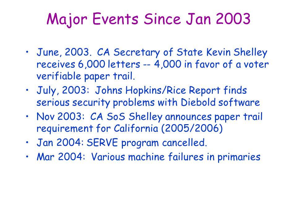 Major Events Since Jan 2003 June, 2003.