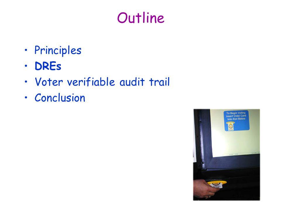Outline Principles DREs Voter verifiable audit trail Conclusion