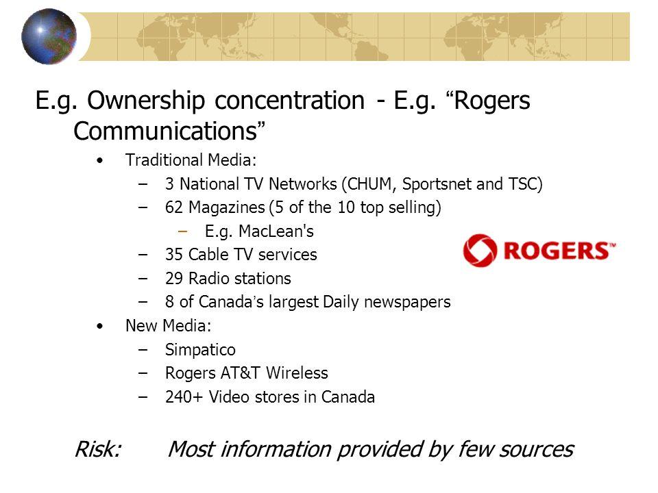 E.g. Ownership concentration - E.g.