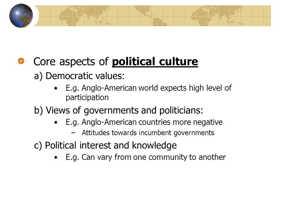 Core aspects of political culture a) Democratic values: E.g.