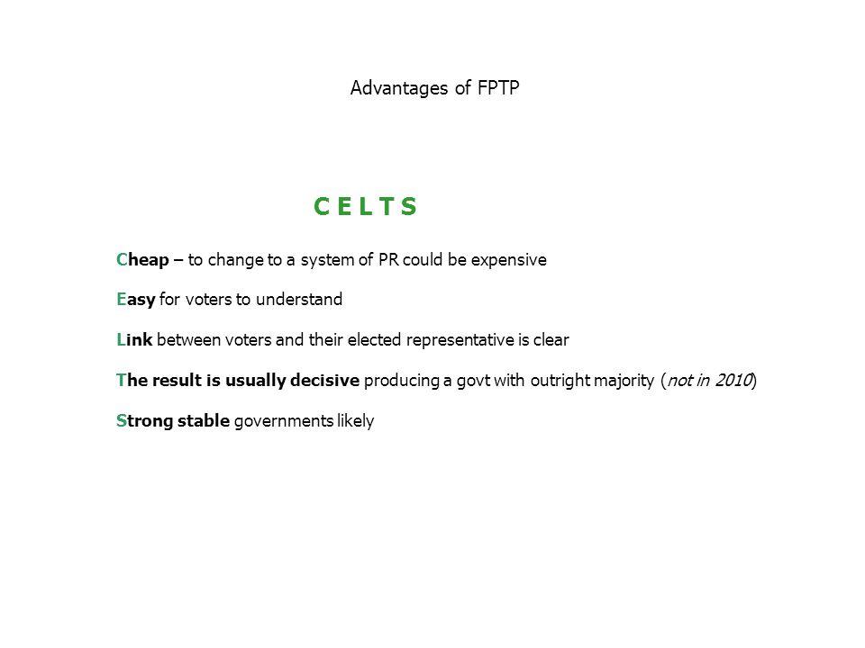 Advantages of STV...