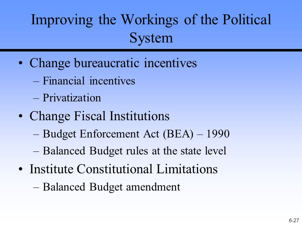 6-27 Improving the Workings of the Political System Change bureaucratic incentives –Financial incentives –Privatization Change Fiscal Institutions –Budget Enforcement Act (BEA) – 1990 –Balanced Budget rules at the state level Institute Constitutional Limitations –Balanced Budget amendment