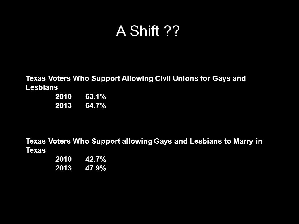 A Shift ?? Percentage of Texas Registered Voters Who Support Extending Domestic Partnership Benefits to Government/Public University Employees 201062.