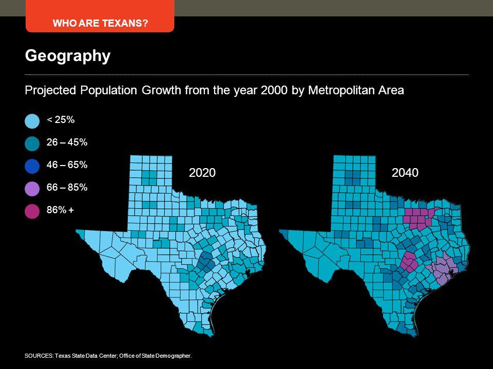 Urban Texas 1900 17% 191024% 192032% 193041% 194045% 195063% 196075% 197080% 198080% 199080% 200083% 201085%