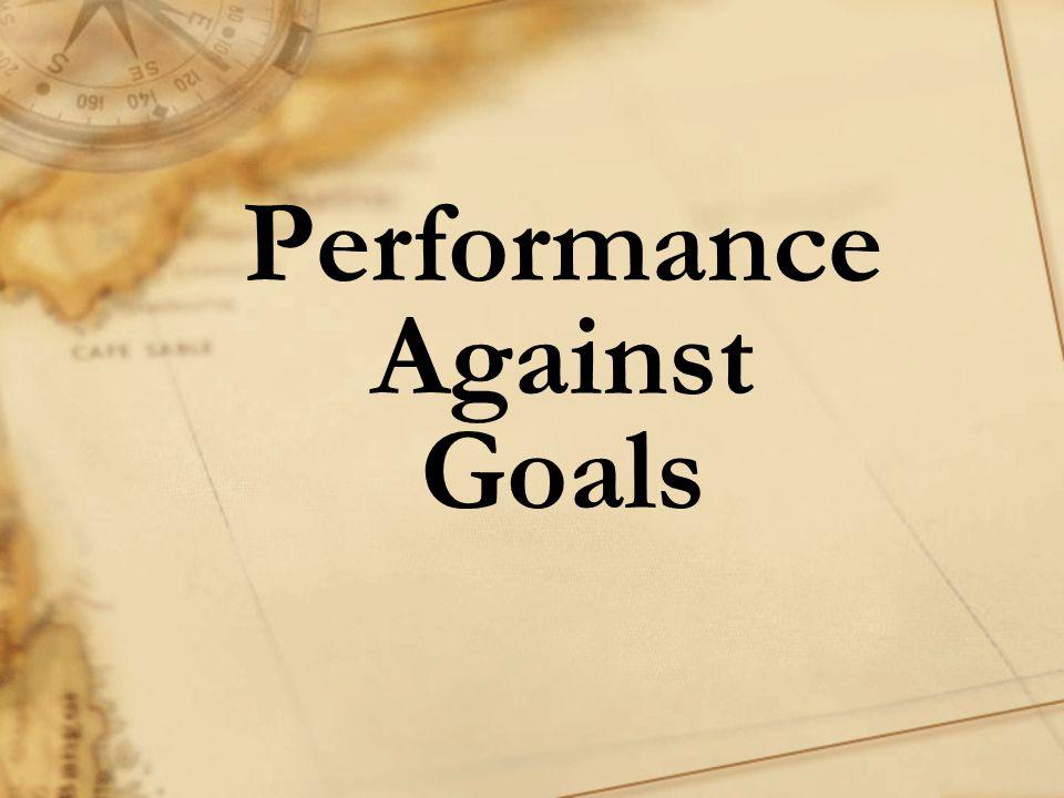 Performance Against Goals