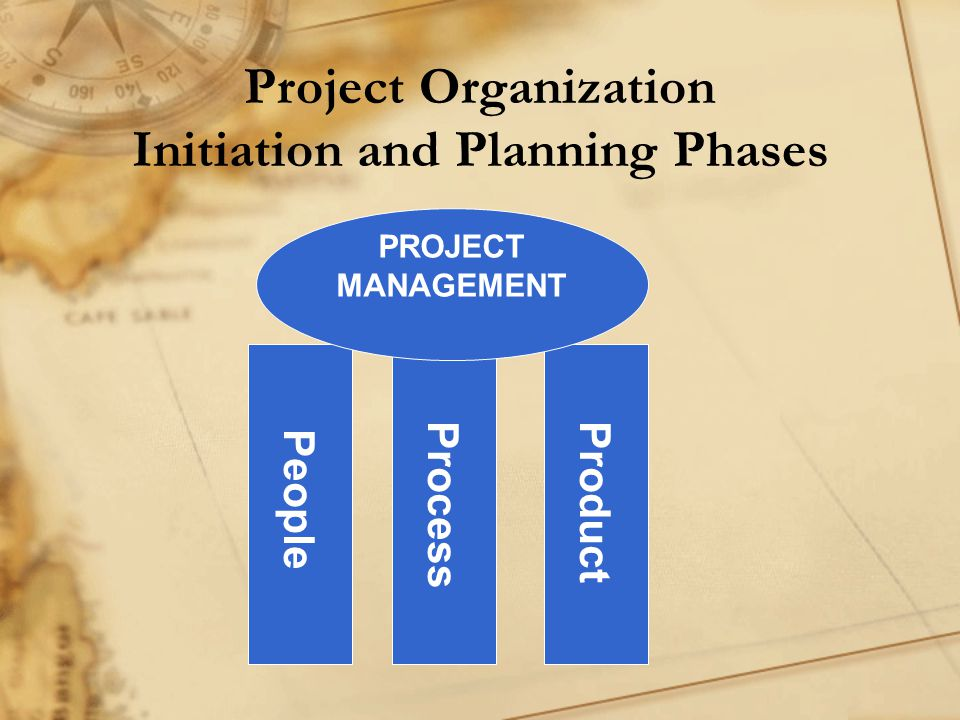 Project Organization Initiation and Planning Phases PROJECT MANAGEMENT People ProcessProduct