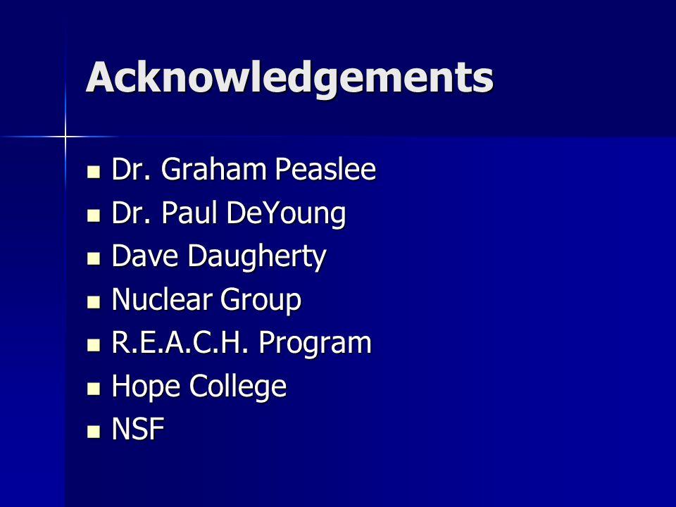 Acknowledgements Dr. Graham Peaslee Dr. Graham Peaslee Dr.