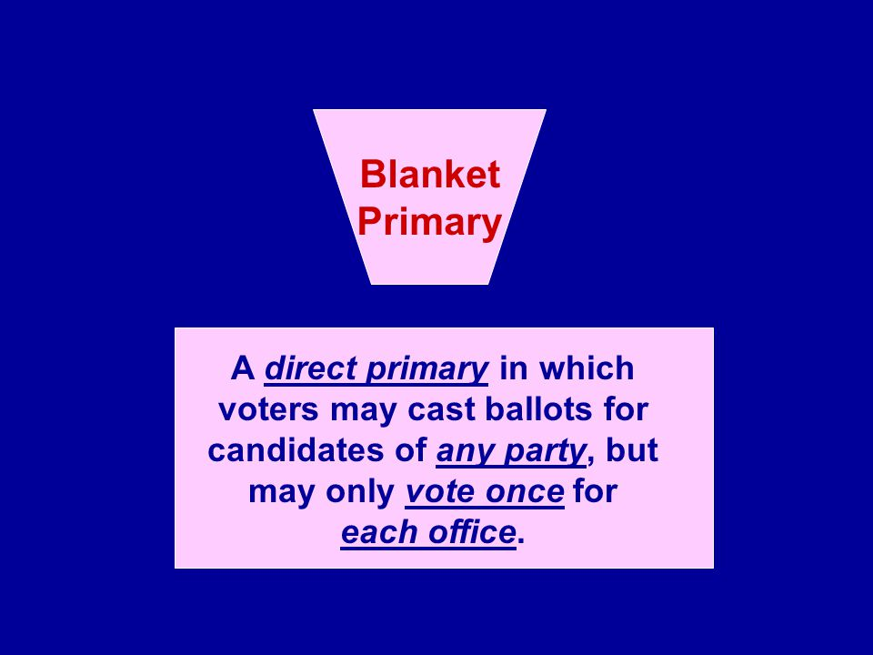 A direct primary in which voters may cast ballots for candidates of any party, but may only vote once for each office. Blanket Primary
