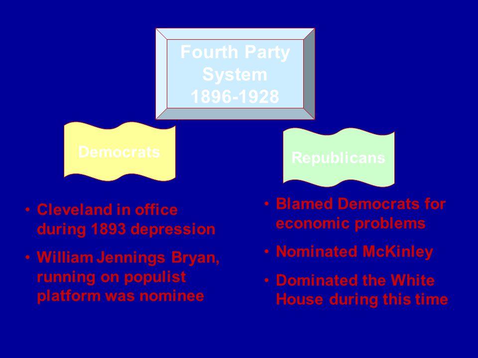 Cleveland in office during 1893 depression William Jennings Bryan, running on populist platform was nominee Blamed Democrats for economic problems Nom