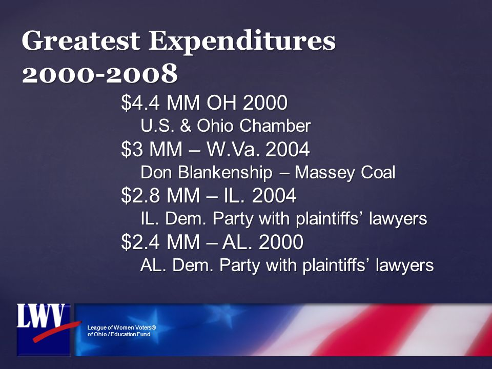 League of Women Voters® of Ohio / Education Fund Greatest Expenditures 2000-2008 $4.4 MM OH 2000 U.S. & Ohio Chamber $3 MM – W.Va. 2004 Don Blankenshi