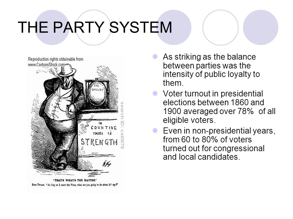 THE PARTY SYSTEM As striking as the balance between parties was the intensity of public loyalty to them. Voter turnout in presidential elections betwe