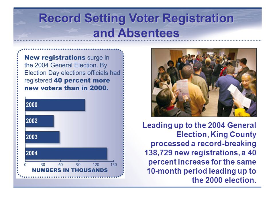Record Setting Voter Registration and Absentees Leading up to the 2004 General Election, King County processed a record-breaking 138,729 new registrations, a 40 percent increase for the same 10-month period leading up to the 2000 election.