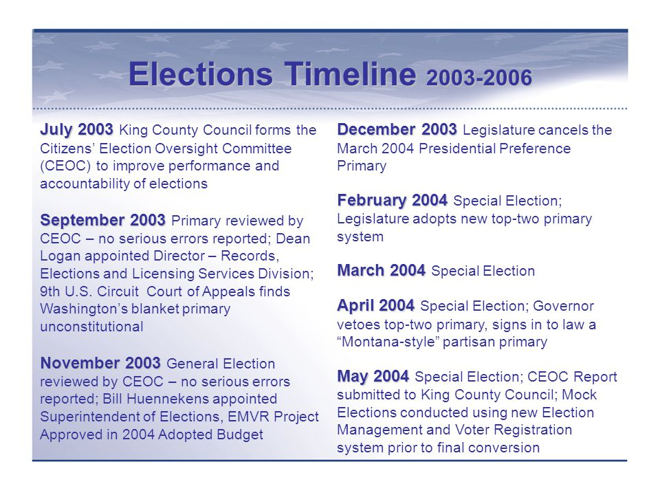 Elections Timeline 2003-2006 July 2003 July 2003 King County Council forms the Citizens' Election Oversight Committee (CEOC) to improve performance and accountability of elections September 2003 September 2003 Primary reviewed by CEOC – no serious errors reported; Dean Logan appointed Director – Records, Elections and Licensing Services Division; 9th U.S.