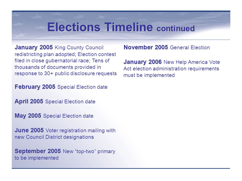 Elections Timeline continued January 2005 January 2005 King County Council redistricting plan adopted; Election contest filed in close gubernatorial race; Tens of thousands of documents provided in response to 30+ public disclosure requests February 2005 February 2005 Special Election date April 2005 April 2005 Special Election date May 2005 May 2005 Special Election date June 2005 June 2005 Voter registration mailing with new Council District designations September 2005 September 2005 New top-two primary to be implemented November 2005 November 2005 General Election January 2006 January 2006 New Help America Vote Act election administration requirements must be implemented