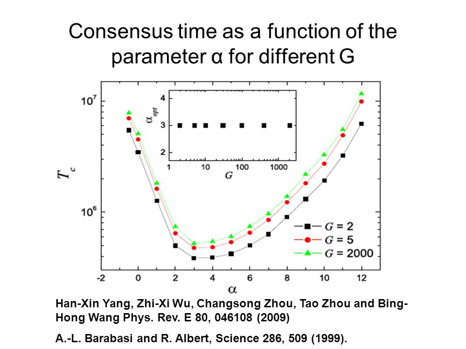 Consensus time as a function of the parameter α for different G Han-Xin Yang, Zhi-Xi Wu, Changsong Zhou, Tao Zhou and Bing- Hong Wang Phys.