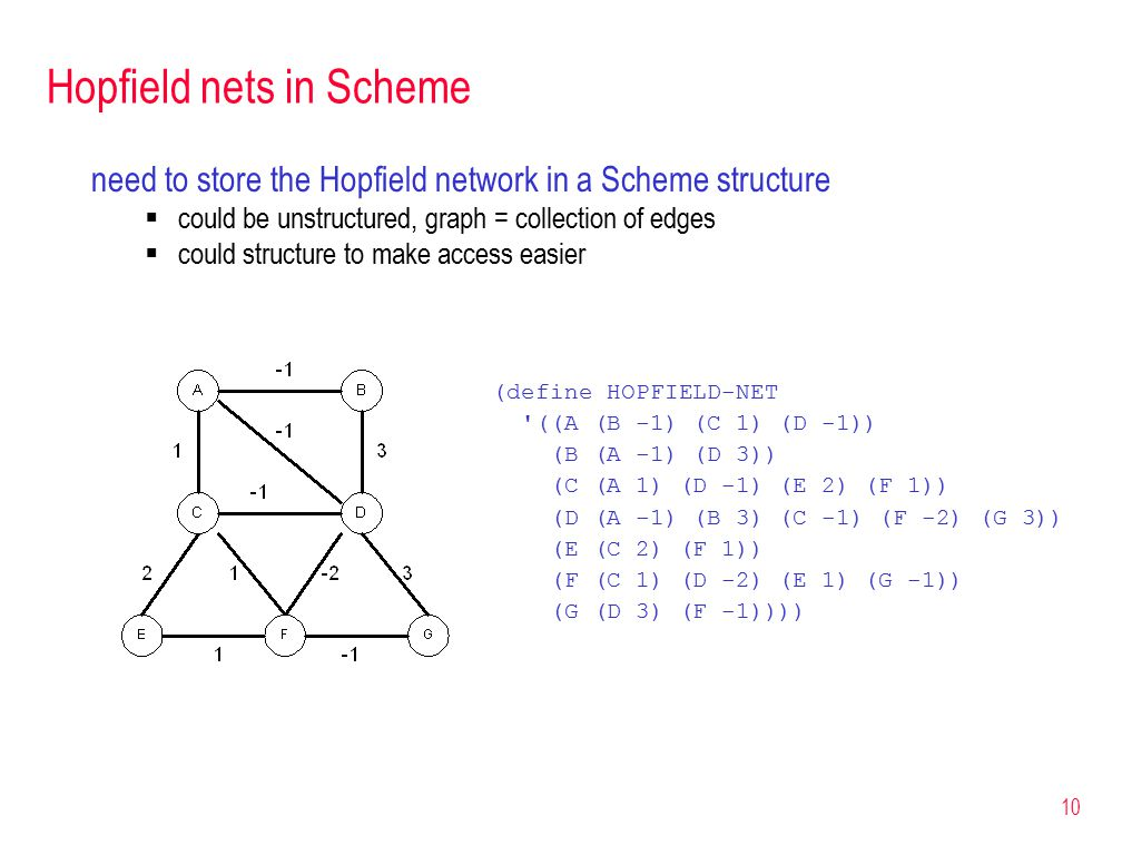 10 Hopfield nets in Scheme need to store the Hopfield network in a Scheme structure  could be unstructured, graph = collection of edges  could structure to make access easier (define HOPFIELD-NET ((A (B -1) (C 1) (D -1)) (B (A -1) (D 3)) (C (A 1) (D -1) (E 2) (F 1)) (D (A -1) (B 3) (C -1) (F -2) (G 3)) (E (C 2) (F 1)) (F (C 1) (D -2) (E 1) (G -1)) (G (D 3) (F -1))))