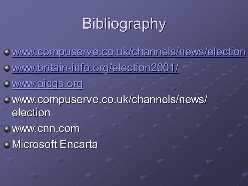 Bibliography www.compuserve.co.uk/channels/news/election www.britain-info.org/election2001/ www.aicgs.org www.compuserve.co.uk/channels/news/ election