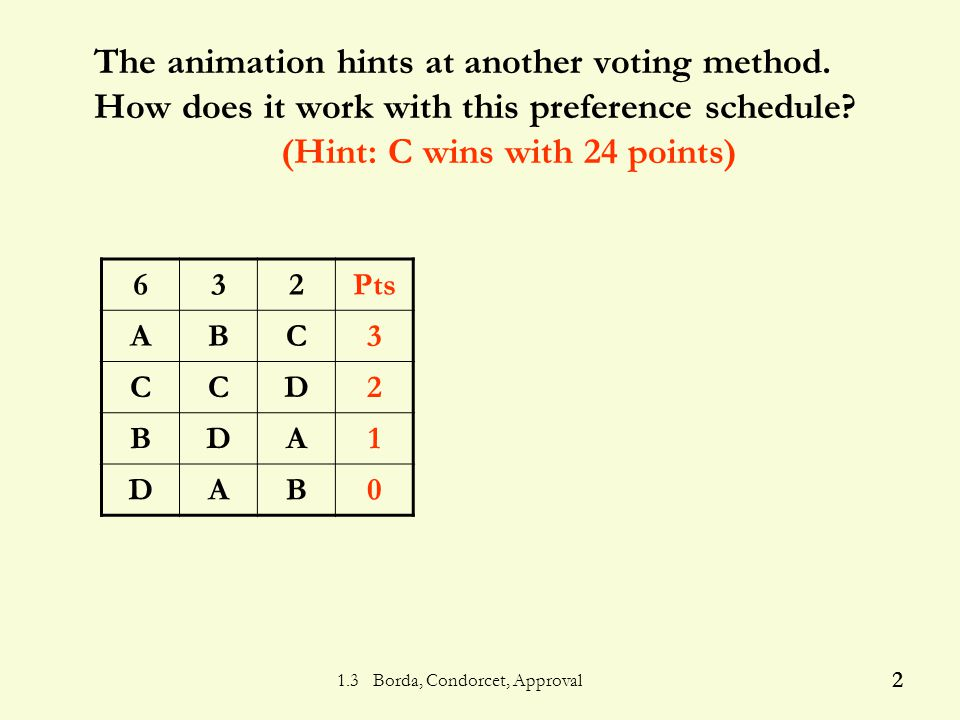 1.3 Borda, Condorcet, Approval 42 0 0 0 0 '08 Smurf Election 1 1 1 2 1 3 2 2 3 4 Smurffet Wins