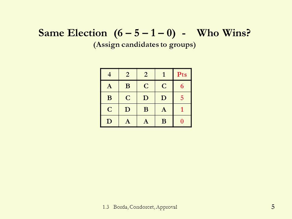 1.3 Borda, Condorcet, Approval 35 A B C D 3 2 1 03 2 1 0 3 2 1 0 Voters Candidates Points ABCD Point totals 2763 B C D A D B A C D A B C Points
