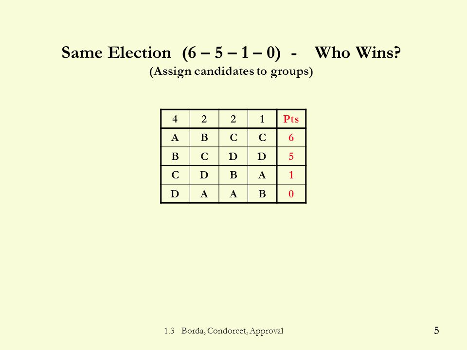 1.3 Borda, Condorcet, Approval 4 Borda (3 – 2 – 1 – 0) - Who Wins.