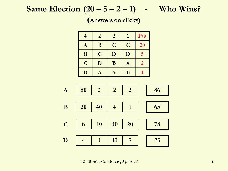 1.3 Borda, Condorcet, Approval 6 Same Election (20 – 5 – 2 – 1) - Who Wins.