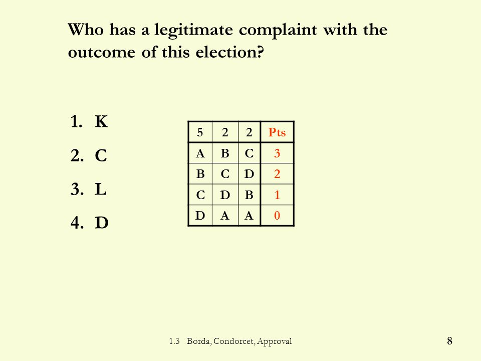 1.3 Borda, Condorcet, Approval 8 Who has a legitimate complaint with the outcome of this election.