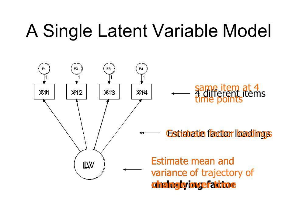 Path Diagram for LGC Models